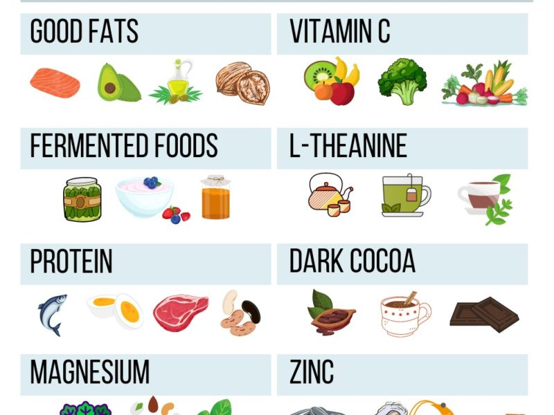 7 Types Of Foods That Can Help Alleviate Stress and Improve Your Mood
